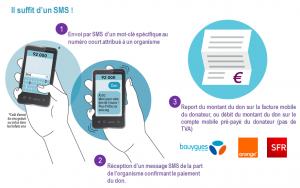 don-par-sms_parcours